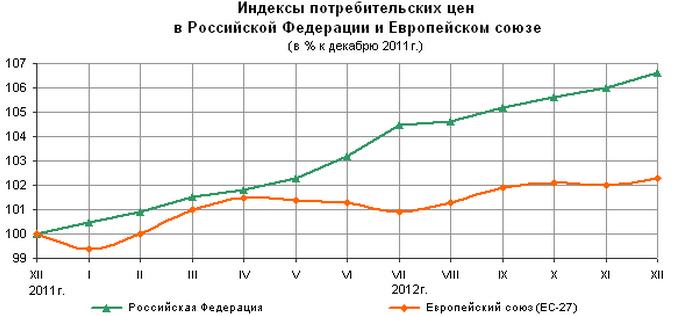 Evrostat_1