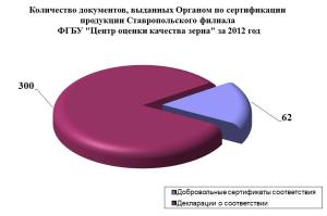 Fczerna_Stavropol_1