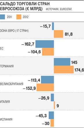 Evrostat_finansi