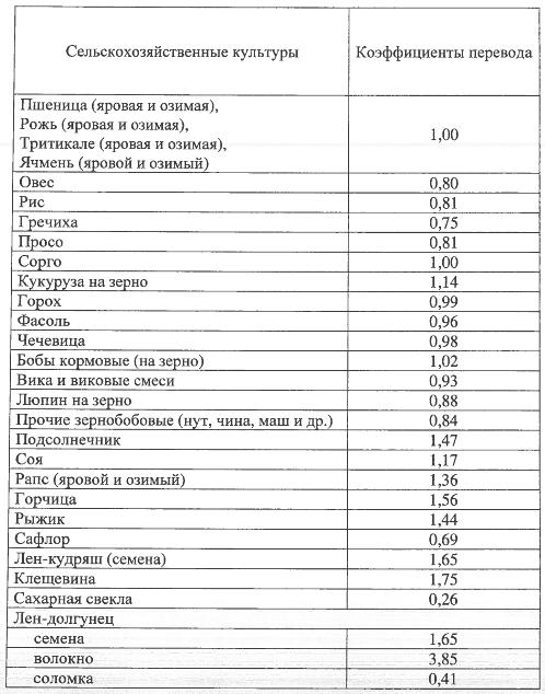MSH_prikaz_1