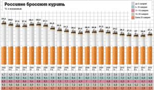 kurenie_Vedomosti_1