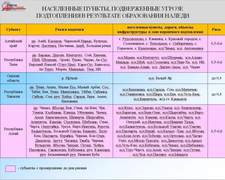 MCHS_pavodok_3