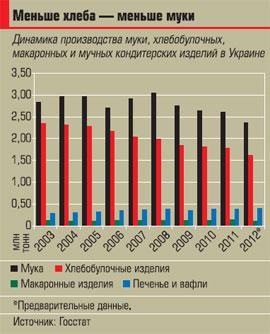 Ukraina_muka_2