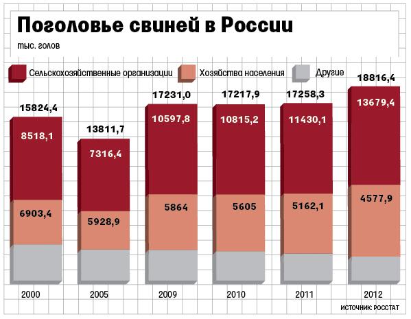 svin_Vedomosti