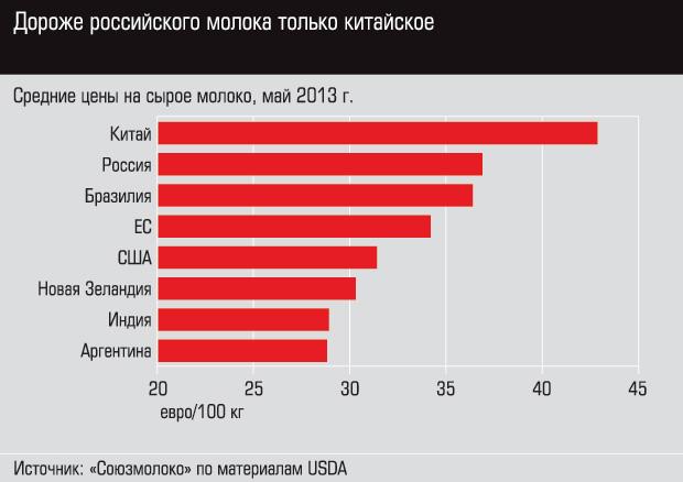 Expert_Danilenko_moloko_1