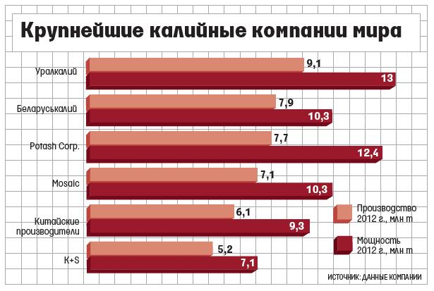 kali_Vedomosti