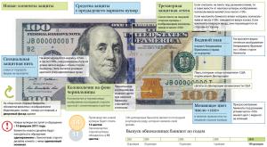 $100_novaya_kupura
