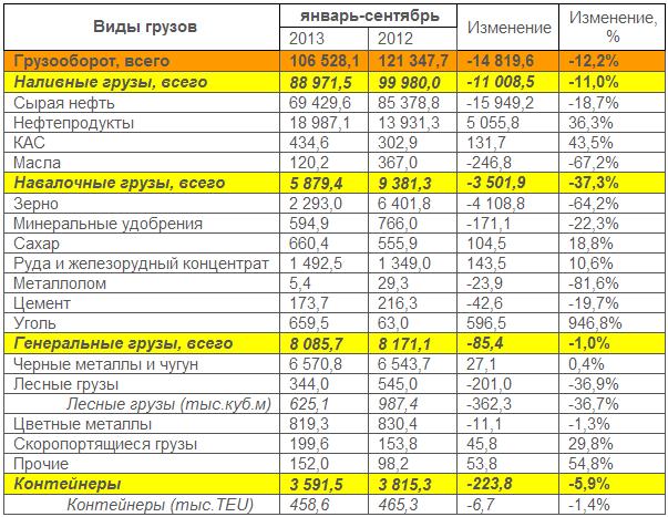 NMTP_9_mesyacev_2013