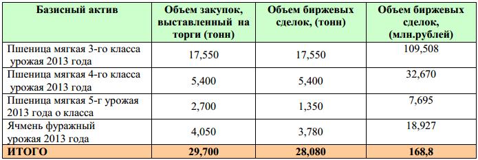 OZK_intervencii_15_10_2013_1