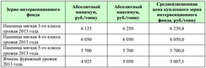 OZK_intervencii_15_10_2013_2