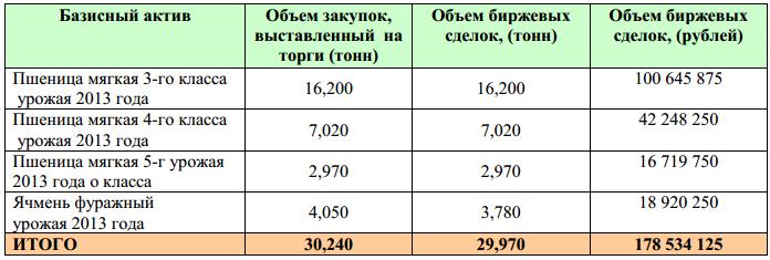 OZK_intervencii_16_10_2013_1