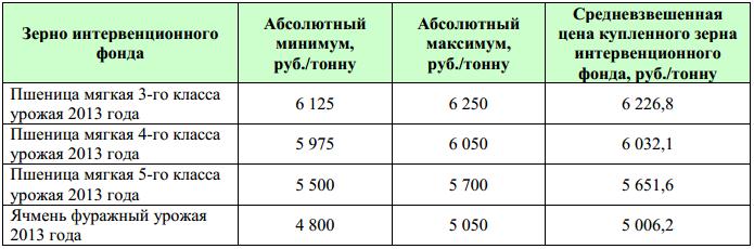 OZK_intervencii_16_10_2013_2