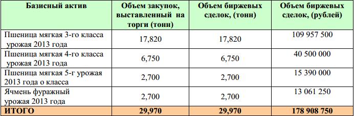 OZK_intervencii_22_10_2013_1
