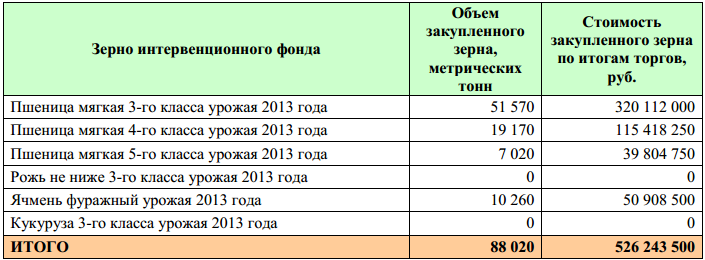 OZK_intervencii_22_10_2013_2