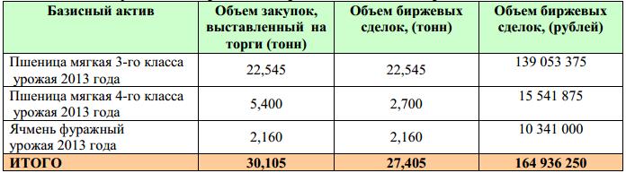 OZK_intervencii_23_10_2013_1