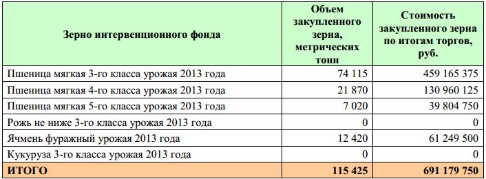 OZK_intervencii_23_10_2013_2