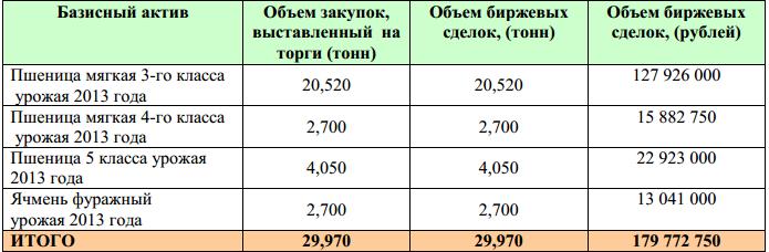 OZK_intervencii_29_10_2013_1