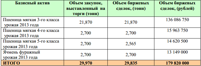 OZK_intervencii_30_10_2013_1