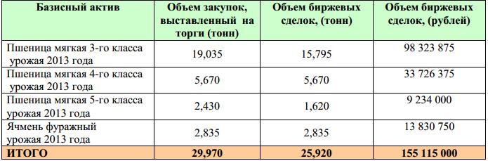 OZK_intervencii_12_11_2013_1