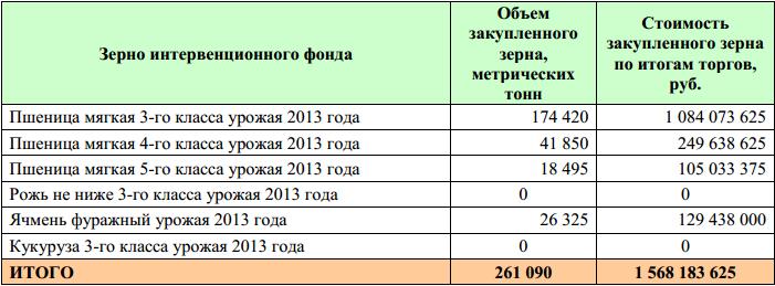 OZK_intervencii_12_11_2013_2