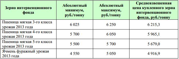 OZK_intervencii_12_11_2013_3