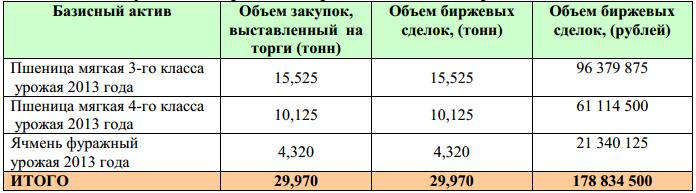OZK_intervencii_19_11_2013_1