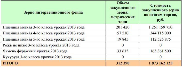 OZK_intervencii_19_11_2013_2