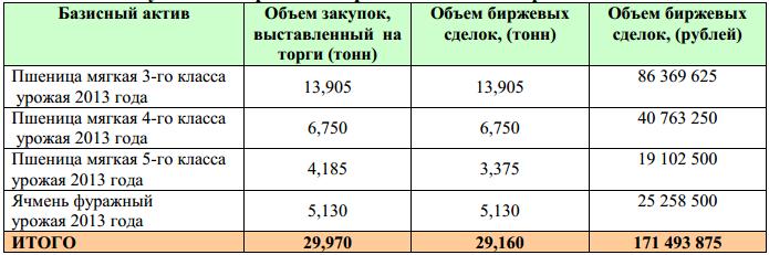OZK_intervencii_20_11_2013_1