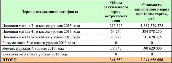OZK_intervencii_20_11_2013_2