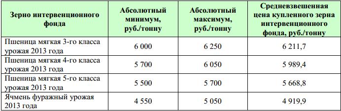 OZK_intervencii_20_11_2013_3