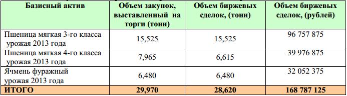 OZK_intervencii_26_11_2013_1