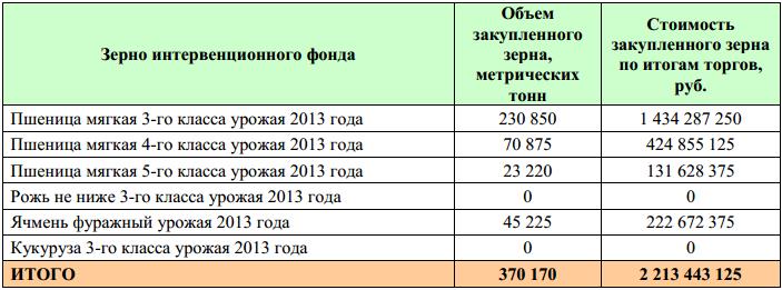 OZK_intervencii_26_11_2013_2