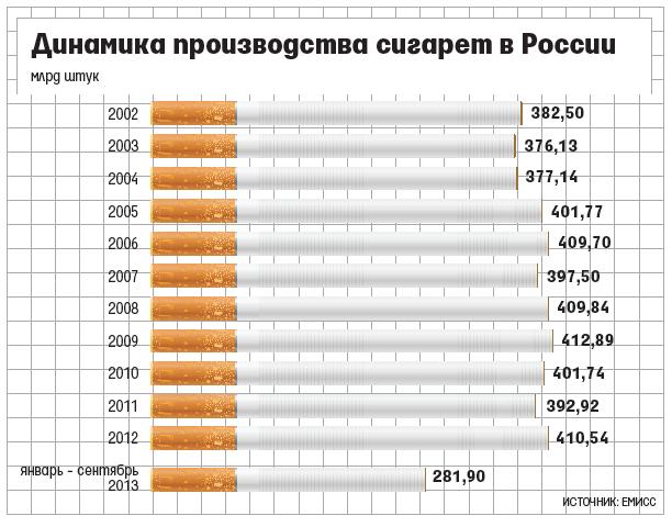 Vedomosti_tabak_Rossia_1