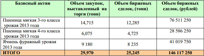 OZK_intervencii_03_12_2013_1