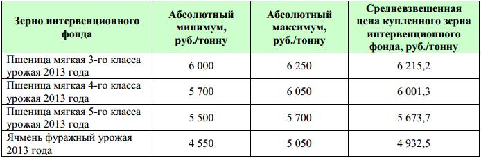 OZK_intervencii_03_12_2013_3