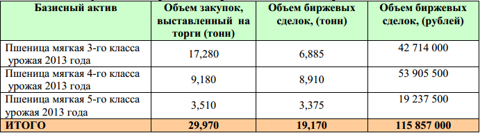 OZK_intervencii_04_12_2013_1