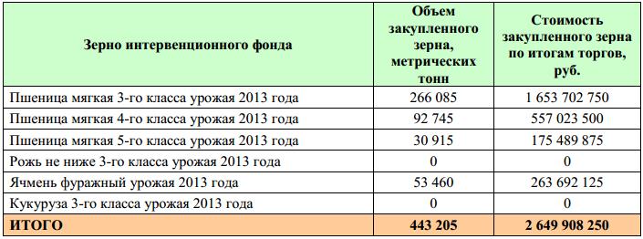 OZK_intervencii_04_12_2013_2