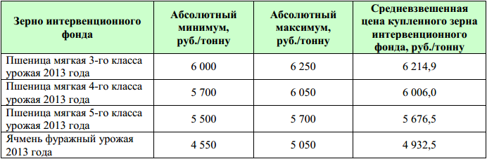 OZK_intervencii_04_12_2013_3