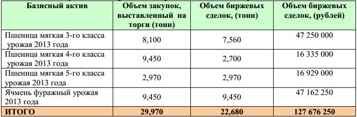 OZK_intervencii_10_12_2013_1