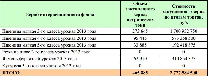 OZK_intervencii_10_12_2013_2