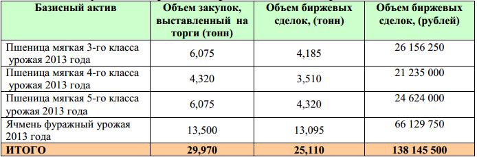 OZK_intervencii_17_12_2013_1