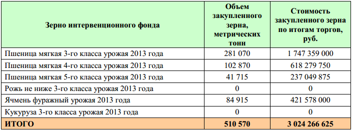 OZK_intervencii_17_12_2013_2
