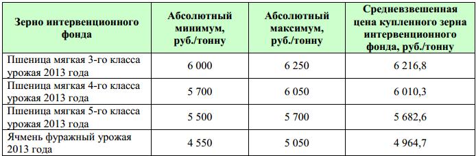 OZK_intervencii_17_12_2013_3