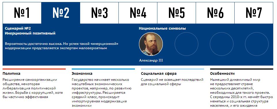 scenari_razvitia_ekonomiki_RF_2
