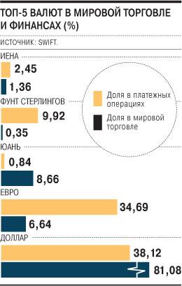 uan_evro_tabl