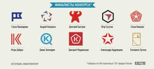 znak_kachestva_Izvestia