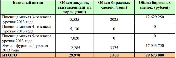 OZK_intervencii_21_01_2014_1