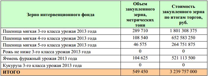 OZK_intervencii_21_01_2014_2