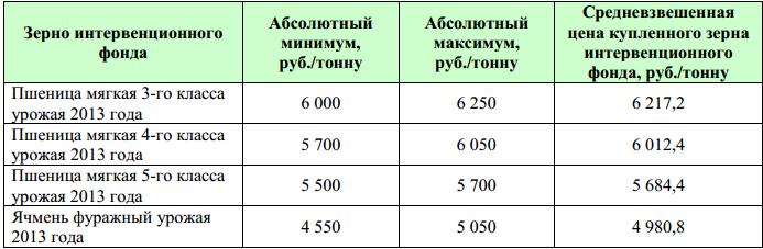 OZK_intervencii_21_01_2014_3