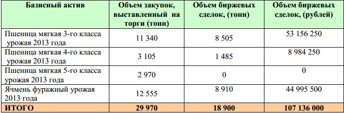 OZK_intervencii_28_01_2014_1